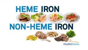 iron in meat